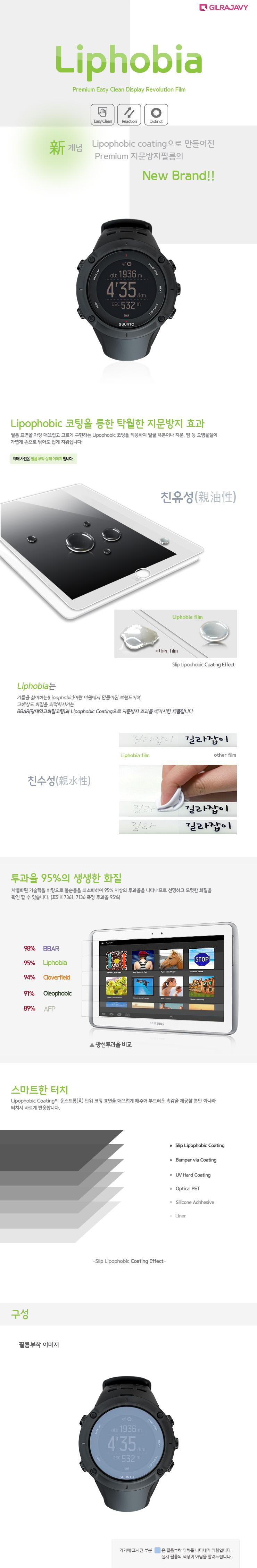 순토 엠빗3 피크  리포비아 액정보호필름 (2매입) - 길라잡이, 9,000원, 필름/스킨, 기타 스마트폰